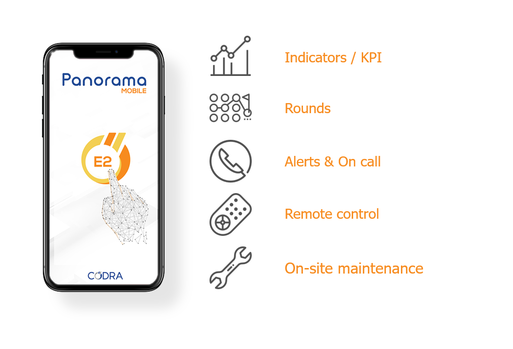 Panorama Mobile functuns